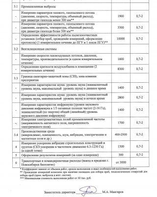 Прейскурант цен_2020_.2